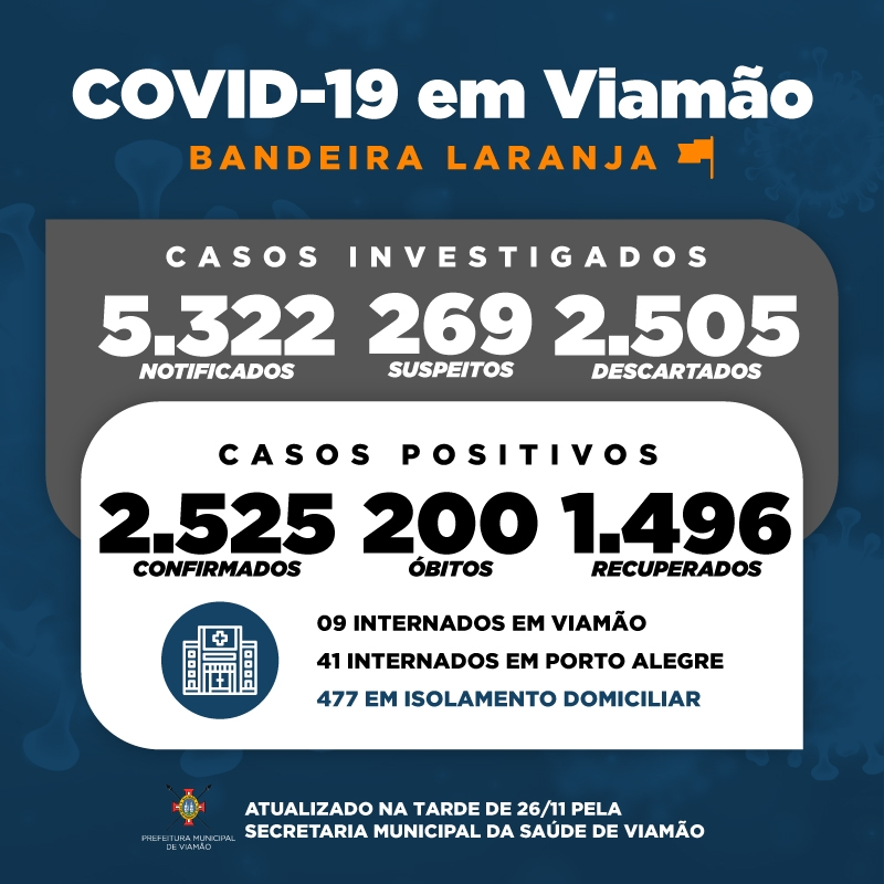 Noticia covid-19--viamao-registra-tres-obitos-por-coronavirus-nas-ultimas-horas